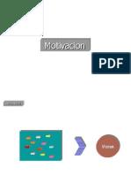 10 motivac
