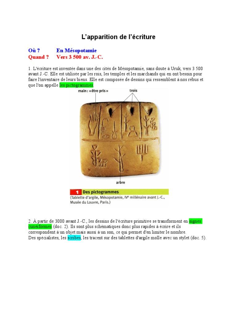 RT 06 | Écriture hiéroglyphique égyptienne | Religions et