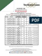 2013 LA Poker Series - Event 20 Structure