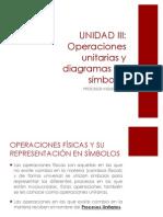 Unidad 3 Proc Ind.pptx