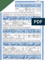 Quran Para 19
