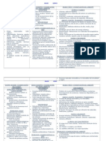Cartel 5 y 6 Primaria