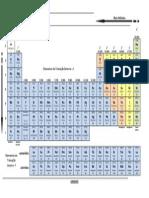 Tabela Periódica - uninove (1)