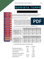 Manual de Frio y Refrigeracion El Frigorista Torpe, Tuberias