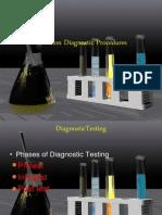 Common Diagnolastic Procedures