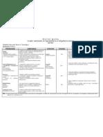 Matriz Exame Equiv. Freq.1 EVT - 6º Ano