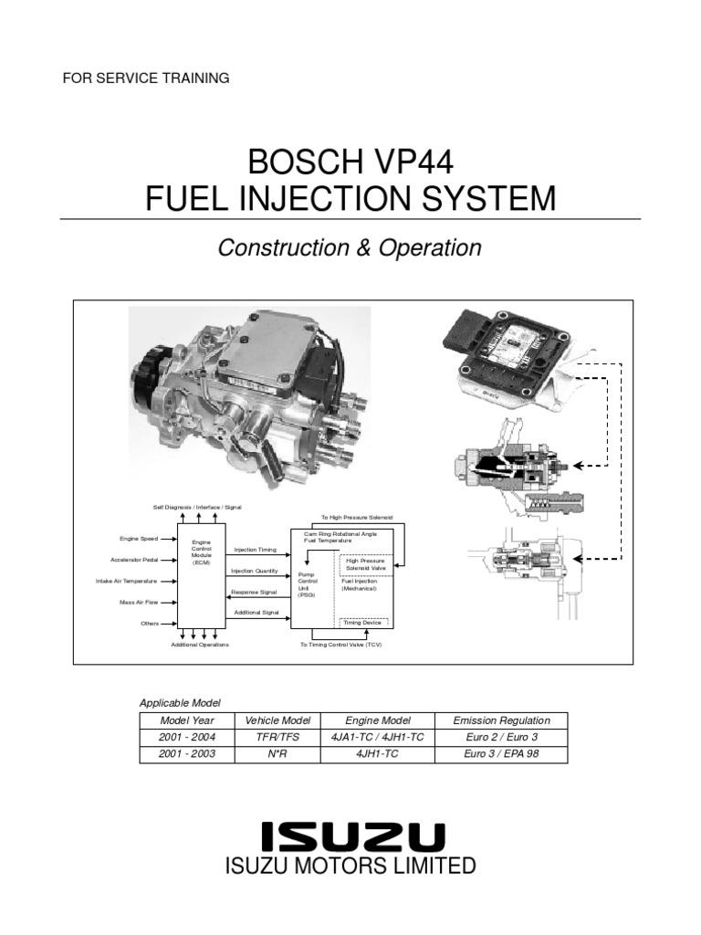 tf bosch vp44 fuel pump ver1 pump fuel injection rh es scribd com ECM Pin Diagram ECM Pin Diagram