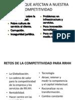Factores Que Afectan a Nuestra Competitividad