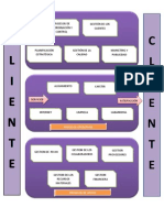 Definición de hotel mapa de procesos