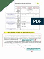 PIANO ARIA REGIONE SICILIA CAPITOLO 1 PAG 15 19 COPIATO Programma Pluriennale Regionale Attuativo Regolamento CEE 2080 92 Biennio 1998 99 Pag 2 e 6