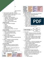 ELE3103 - English for Language Teachers