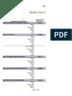 Hospital Contact List