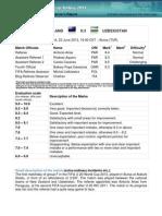 Arias-NZL-UZB-U20