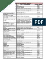 TABELA DE VALIDADE DOS PRODUTOS.docx