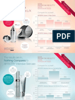 NothingCompares ARTISTRYAntiAgeing AU