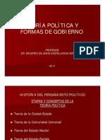 Formas de Gobierno