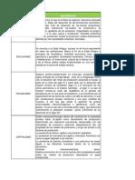 Cuadro Comparativo Formas de Organizacion