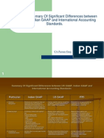 Differences Between US GAAP, Indian GAAP and International Accounting Standards