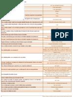 Tabela 2013 Da Lei 8.112
