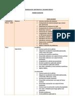 calendarización MATEMATICA  segundo básico