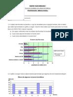 ATIVIDADE AVALIATIVA - LEITURA E ANÁLISE DE GRÁFICOS