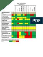 Resumen Evaluacion Diagnostica Mm A