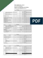 CUSCO-ING.SITEMAS.pdf
