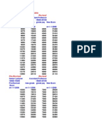 Fitment Tables (Revised on 5-5-2009) for University and College Professors