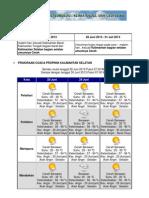 Bmkg Kalimantan 25 Juni - 1 Juli 2013 (2)