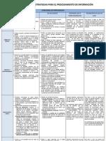 Cuadro Sinóptico_Estrategías para el Procesamiento de la Información