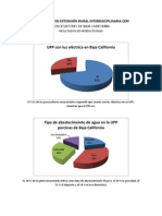 Resultados Graficos del Instrumento Linea base PRODUCTIVIDAD