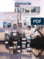 Coal Fired Power Plant.pdf