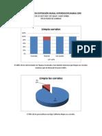 Resultados Graficos SANIDAD.pdf