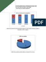 Resultados Graficos CONTROL AMBIENTAL.pdf