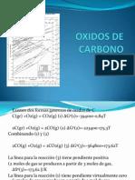 Oxidos de Carbono