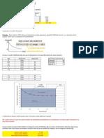 Correction Evaluation Hydro L2