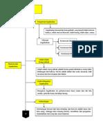 IBD Bab 10 (Manusia dan Kegelisahan)