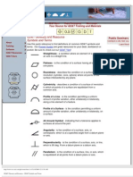 GD&T Symbols and Terms