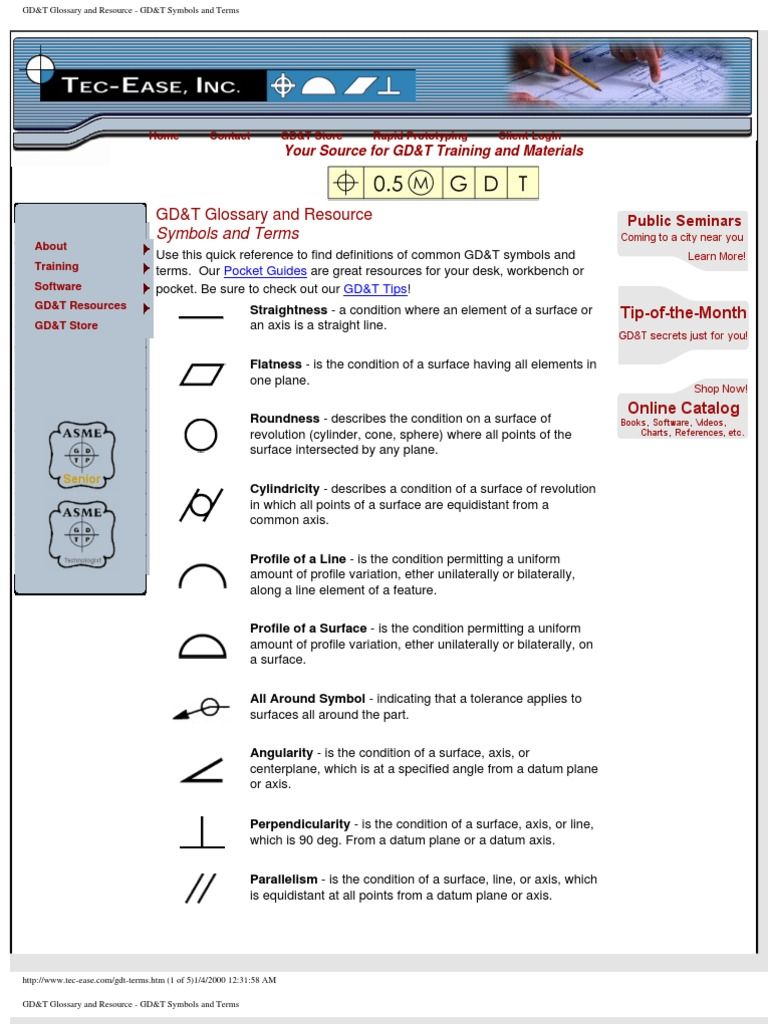 Gdt symbols and terms engineering tolerance mathematical analysis biocorpaavc