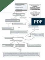Mapa Conceptual.tres Estilos de Trabajo en Sociales.carlos Eduardo Vasco