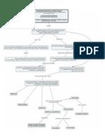Mapa Concep Relacion Tres Documentos en Word Carta