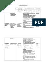 plan nursing rinofaringita.doc