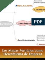 Mapas Mentales Como Herramienta de Empresa