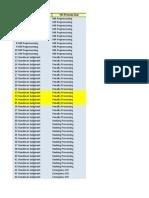 Huawei HO Parameter