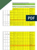 3009 - 04 - Anexo IV - Matriz Identificacion de Peligros Riesgos y Control Operacional en CES
