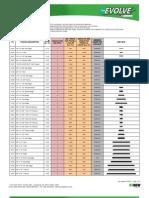 evolver profile chartstandard