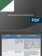 propiedadesdeloselementosquimicos-120321212153-phpapp01