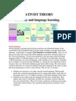Nativist Theoryfsfs