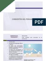 CORRIENTES DEL PENSAMIENTO.pdf