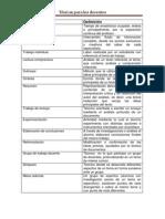 Técnicas de enseñanza aprendizaje y estrategias de evaluacion.docx